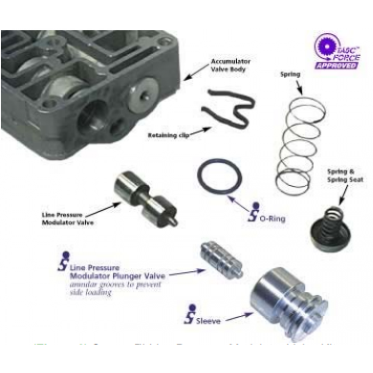 Sonnax 4R100/E4OD Ford Powerstroke Shift Improvement Kit