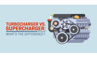Turbocharger vs Supercharger: What's the Difference?