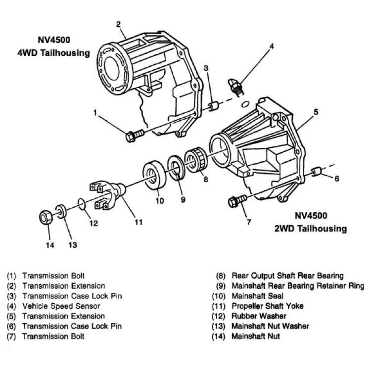 nv4500 countershaft 5th gear 17318  pure diesel power