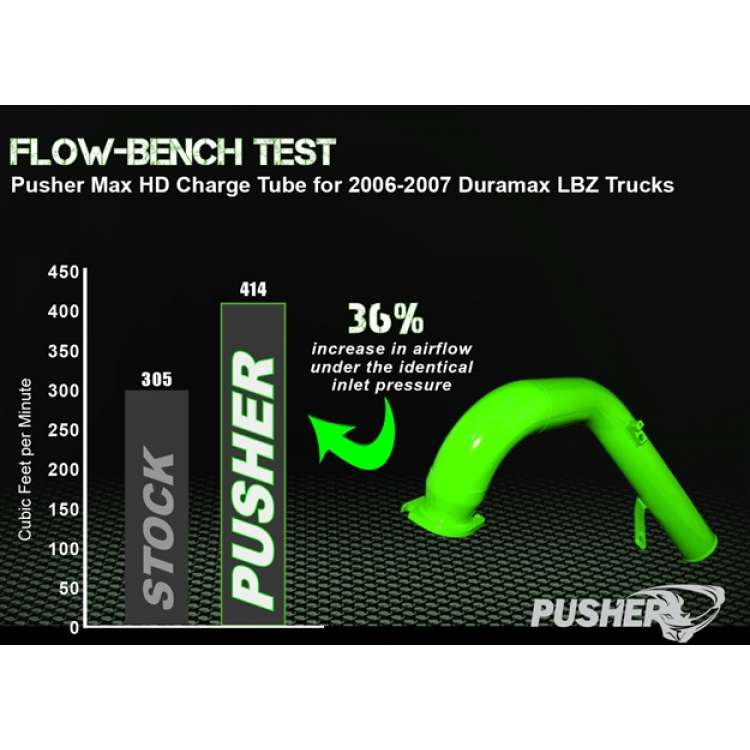 04.5-05 GM 6.6L Duramax LLY Pusher Max HD Charge Tube