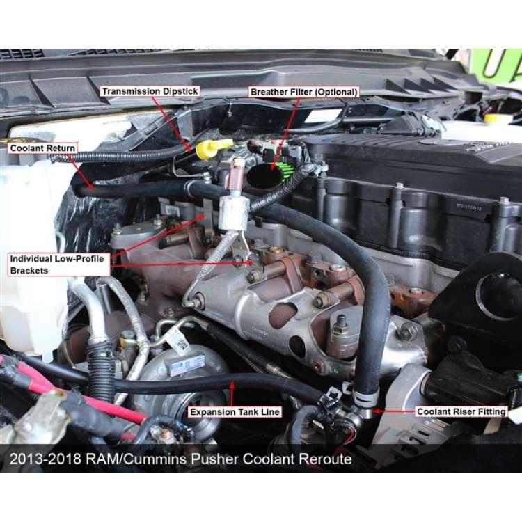 13+ Ram 6.7L Cummins Pusher Coolant Reroute Kit
