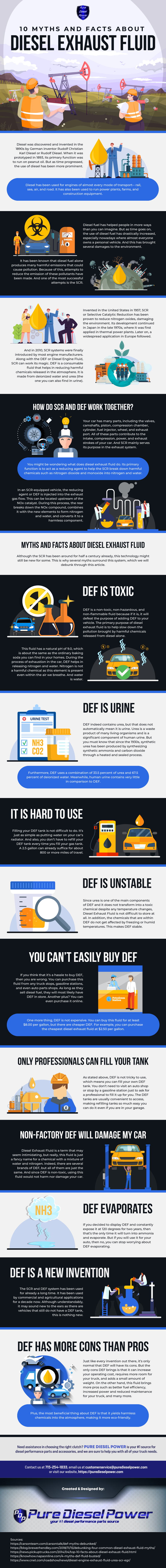10-Myths-and-facts-about-Diesel-Exhaust-Fluid-Infographic