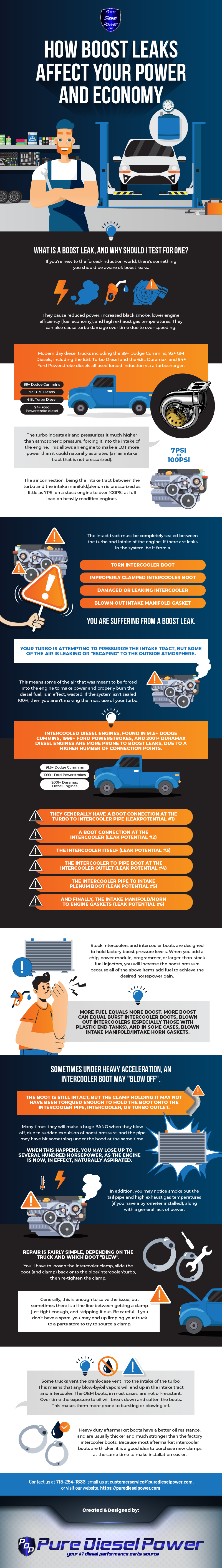 boost-leaks-afffect-power-economy-infographic